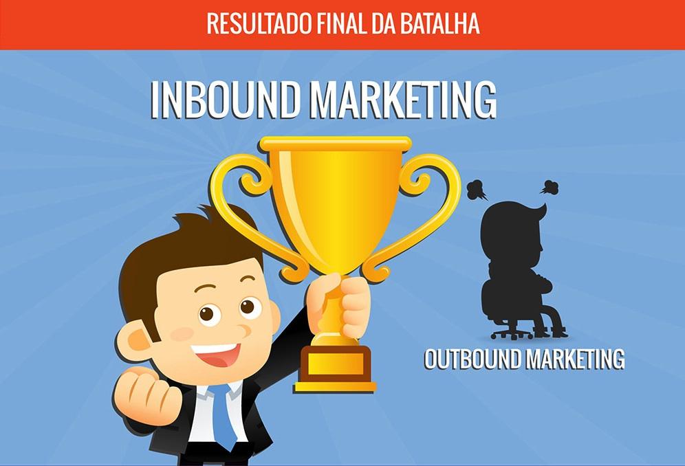 5-inbound-marketing-campeao