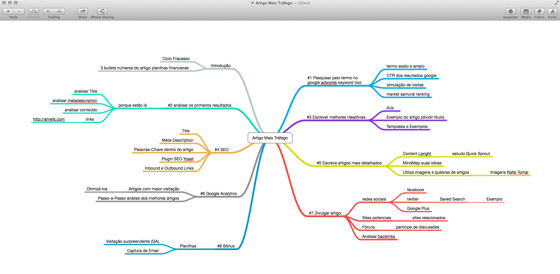 mind-map-mais-trafego